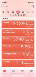 Trainings resultaat volgens Apple iWatch